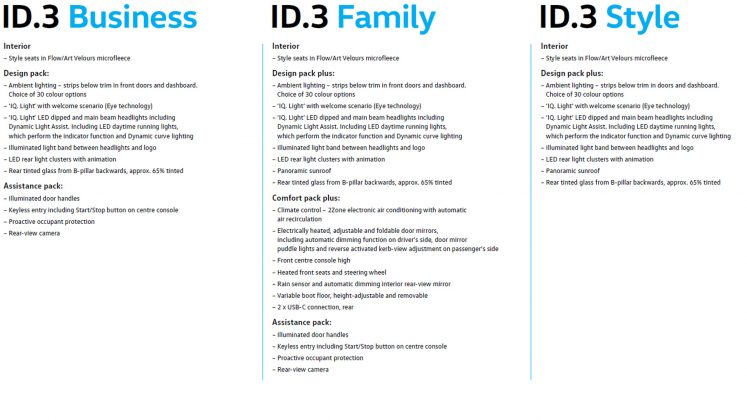 VW ID3 Business, Family and Style