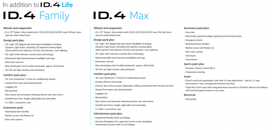 VW ID.4 specs Family and Max