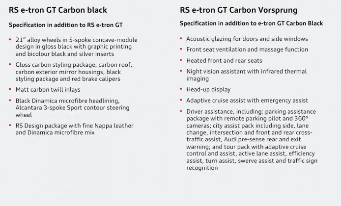 Audi e-tron GT specs 3