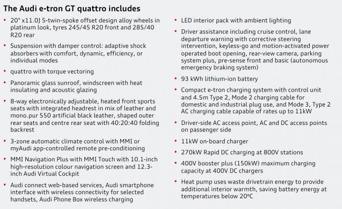 Audi e-tron GT specs