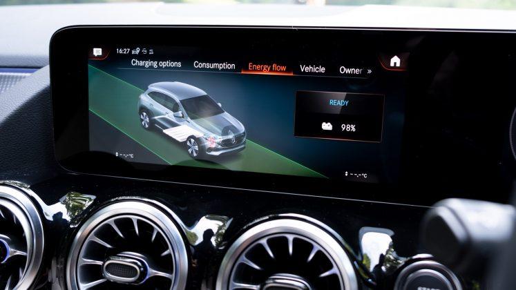 Mercedes EQA energy